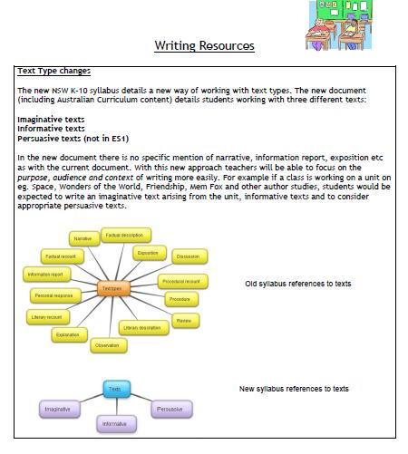 ECT Session – Teaching writing « Newcastle Early Career Teachers